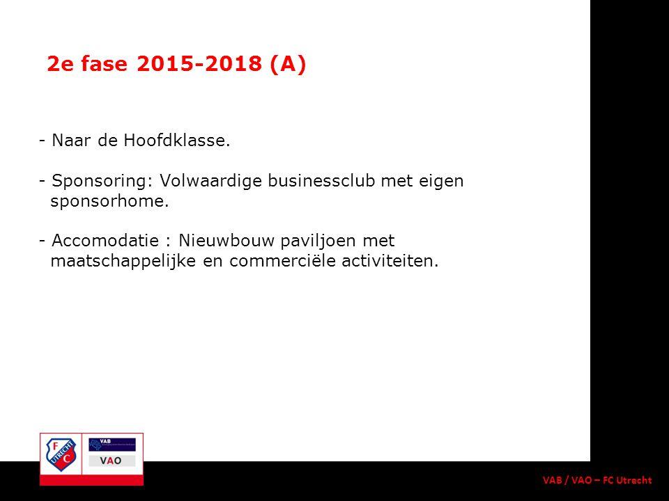 - Skyboxarrangement 2 stoelen Skybox voor 3 wedstrijden (Ajax, Vitesse, NEC).