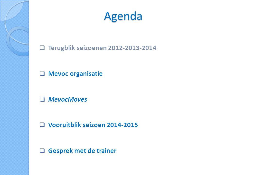 Agenda  Terugblik seizoenen 2012-2013-2014  Mevoc organisatie  MevocMoves  Vooruitblik seizoen 2014-2015  Gesprek met de trainer