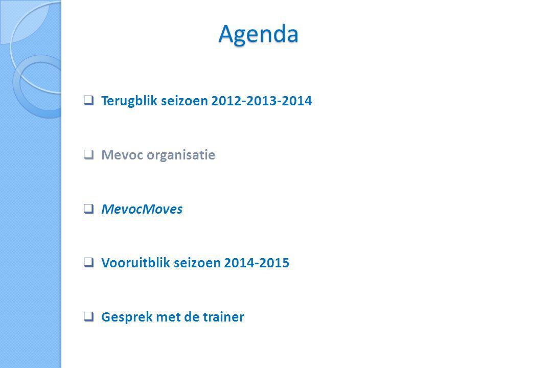 Agenda  Terugblik seizoen 2012-2013-2014  Mevoc organisatie  MevocMoves  Vooruitblik seizoen 2014-2015  Gesprek met de trainer