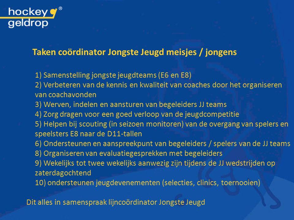 1) Samenstelling jongste jeugdteams (E6 en E8) 2) Verbeteren van de kennis en kwaliteit van coaches door het organiseren van coachavonden 3) Werven, i