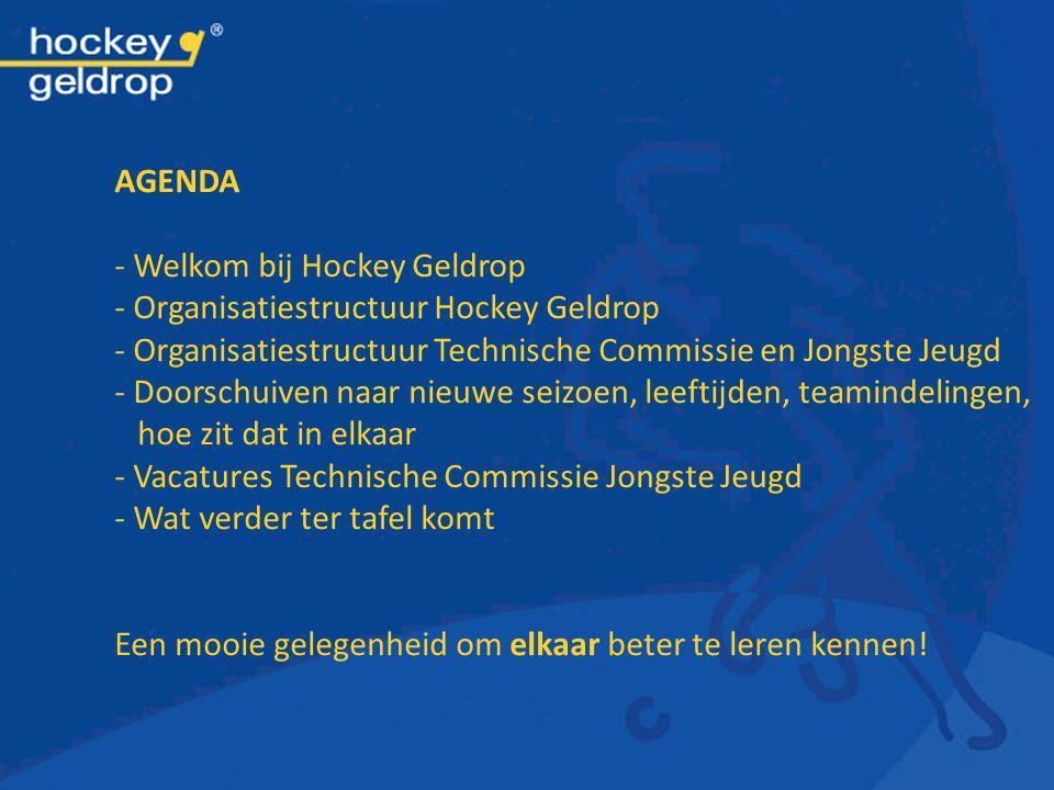 AGENDA - Welkom bij Hockey Geldrop - Organisatiestructuur Hockey Geldrop - Organisatiestructuur Technische Commissie en Jongste Jeugd - Doorschuiven n