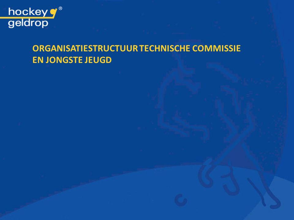 ORGANISATIESTRUCTUUR TECHNISCHE COMMISSIE EN JONGSTE JEUGD