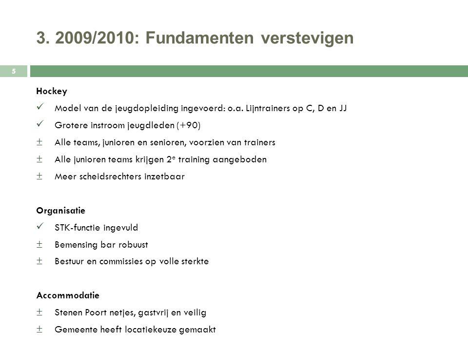 3. 2009/2010: Fundamenten verstevigen Hockey Model van de jeugdopleiding ingevoerd: o.a.