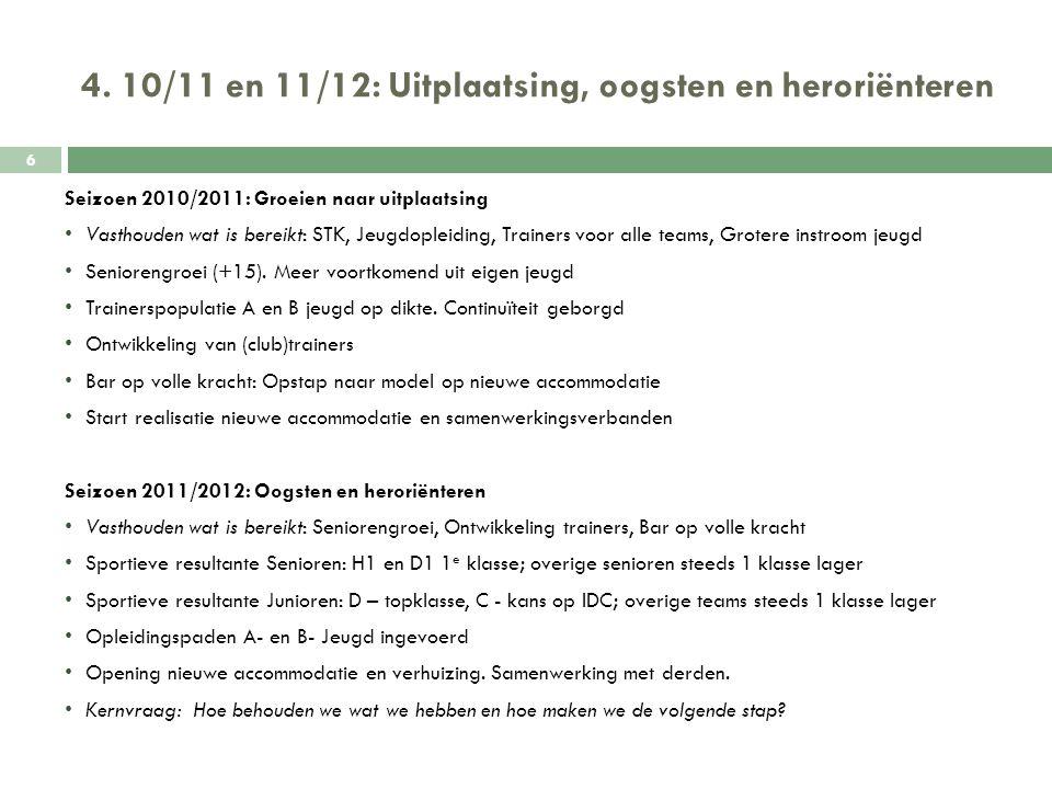 4. 10/11 en 11/12: Uitplaatsing, oogsten en heroriënteren Seizoen 2010/2011: Groeien naar uitplaatsing Vasthouden wat is bereikt: STK, Jeugdopleiding,