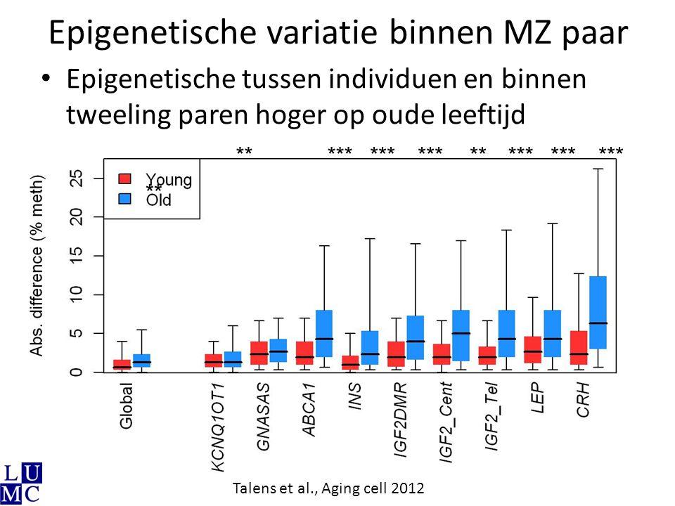 Epigenetische variatie binnen MZ paar Epigenetische tussen individuen en binnen tweeling paren hoger op oude leeftijd ***** ***** ** Talens et al., Ag