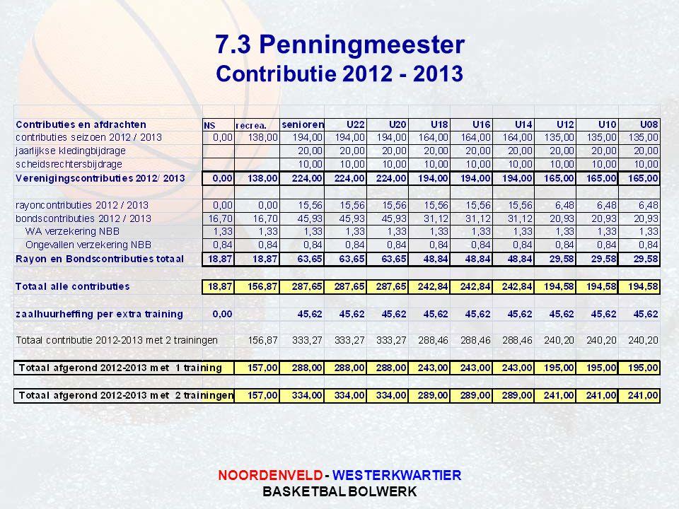 NOORDENVELD - WESTERKWARTIER BASKETBAL BOLWERK 7.3 Penningmeester Contributie 2012 - 2013