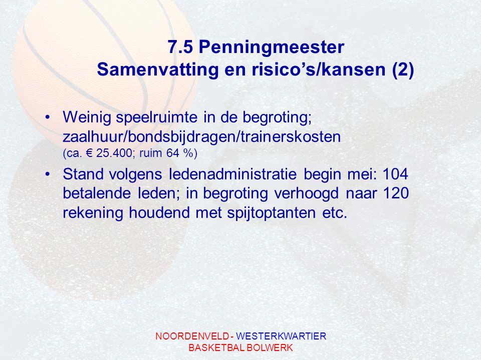 NOORDENVELD - WESTERKWARTIER BASKETBAL BOLWERK 7.5 Penningmeester Samenvatting en risico's/kansen (2) Weinig speelruimte in de begroting; zaalhuur/bon