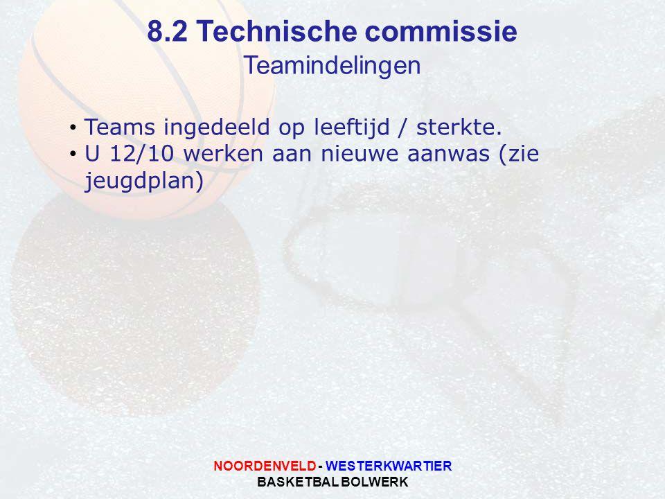 NOORDENVELD - WESTERKWARTIER BASKETBAL BOLWERK 8.2 Technische commissie Teamindelingen Teams ingedeeld op leeftijd / sterkte. U 12/10 werken aan nieuw