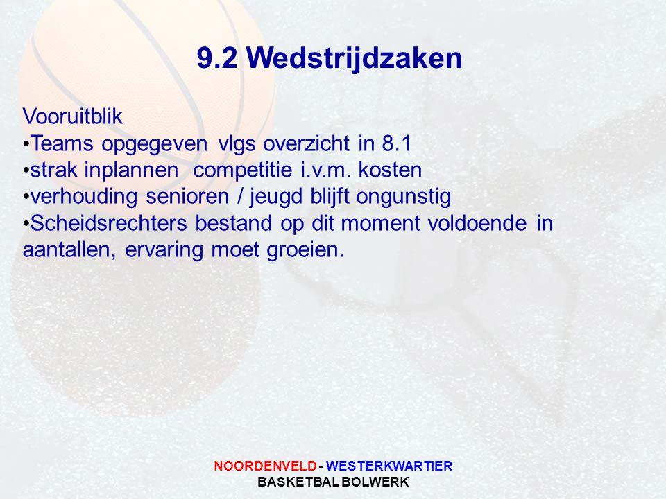 NOORDENVELD - WESTERKWARTIER BASKETBAL BOLWERK 9.2 Wedstrijdzaken Vooruitblik Teams opgegeven vlgs overzicht in 8.1 strak inplannen competitie i.v.m.