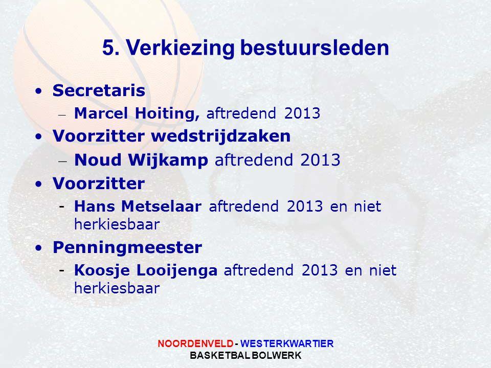 NOORDENVELD - WESTERKWARTIER BASKETBAL BOLWERK 5. Verkiezing bestuursleden Secretaris – Marcel Hoiting, aftredend 2013 Voorzitter wedstrijdzaken – Nou