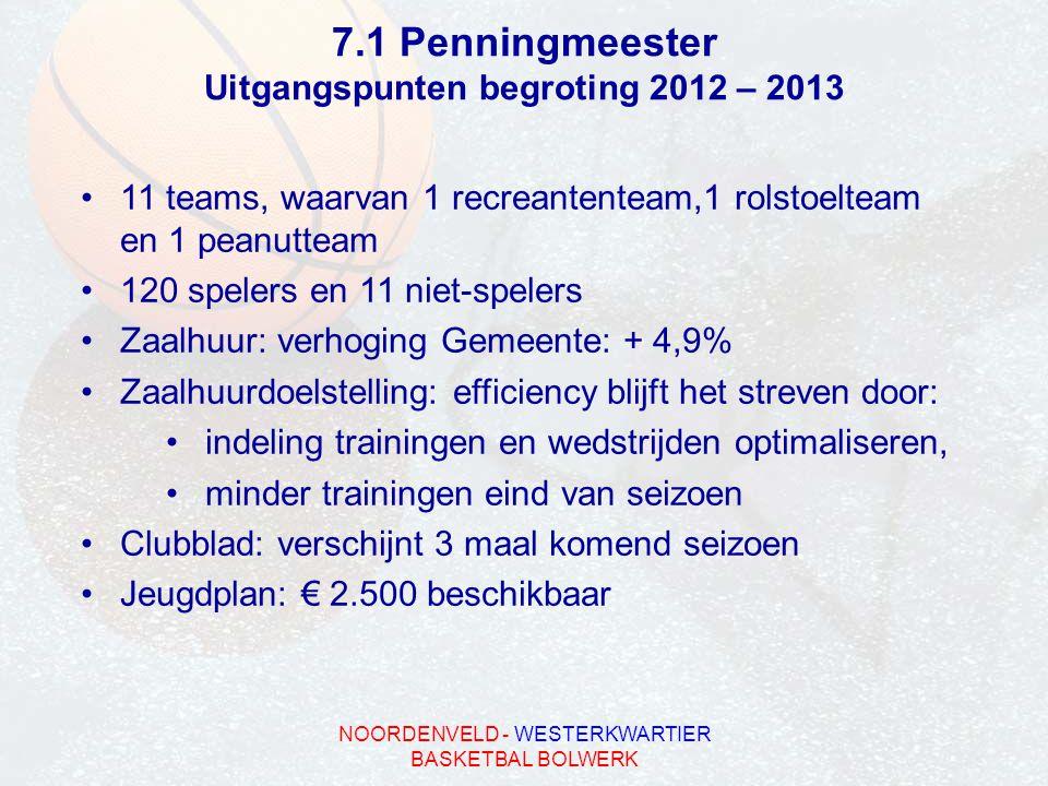 NOORDENVELD - WESTERKWARTIER BASKETBAL BOLWERK 7.1 Penningmeester Uitgangspunten begroting 2012 – 2013 11 teams, waarvan 1 recreantenteam,1 rolstoelte