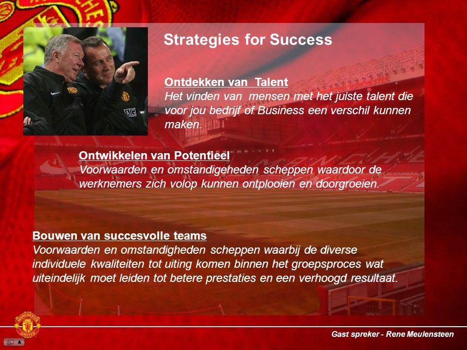 Ontdekken van Talent Het vinden van mensen met het juiste talent die voor jou bedrijf of Business een verschil kunnen maken.