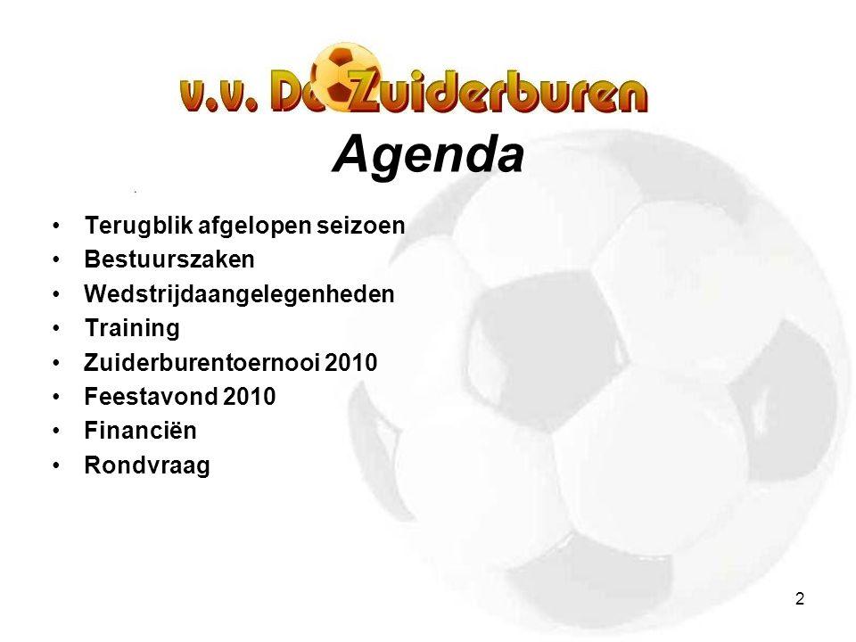 3 Terugblik afgelopen seizoen Seizoen 2008-2009 –Zuiderburen I: # 4 (18 - 32 pnt.) –Zuiderburen II: # 9 (18 - 11 pnt.) Zuiderburen-toernooi 2009 –Zeer geslaagd –Organisatie nog niet optimaal: Wie doet nou wat.