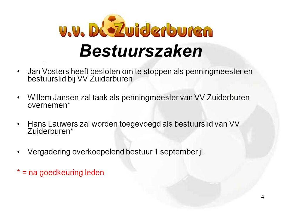 4 Bestuurszaken Jan Vosters heeft besloten om te stoppen als penningmeester en bestuurslid bij VV Zuiderburen Willem Jansen zal taak als penningmeester van VV Zuiderburen overnemen* Hans Lauwers zal worden toegevoegd als bestuurslid van VV Zuiderburen* Vergadering overkoepelend bestuur 1 september jl.