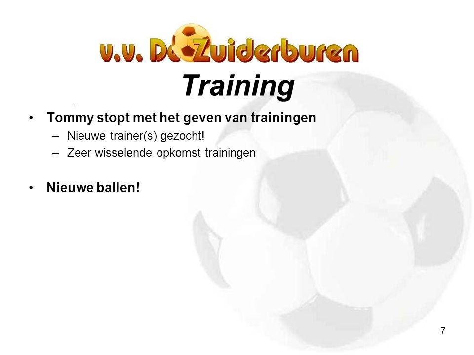 7 Training Tommy stopt met het geven van trainingen –Nieuwe trainer(s) gezocht.