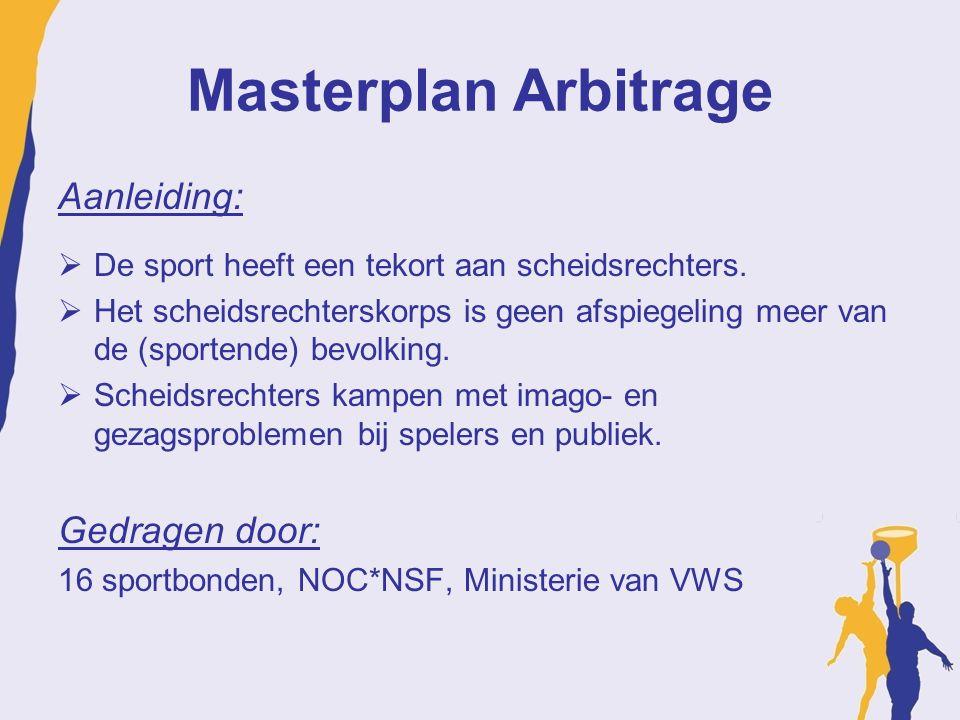 Masterplan Arbitrage Aanleiding:  De sport heeft een tekort aan scheidsrechters.  Het scheidsrechterskorps is geen afspiegeling meer van de (sporten