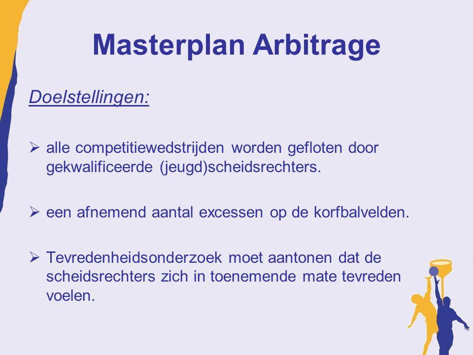 Masterplan Arbitrage Doelstellingen:  alle competitiewedstrijden worden gefloten door gekwalificeerde (jeugd)scheidsrechters.  een afnemend aantal e