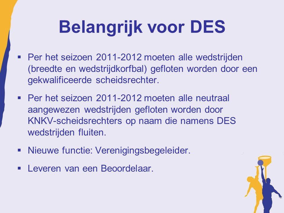 Belangrijk voor DES  Per het seizoen 2011-2012 moeten alle wedstrijden (breedte en wedstrijdkorfbal) gefloten worden door een gekwalificeerde scheids