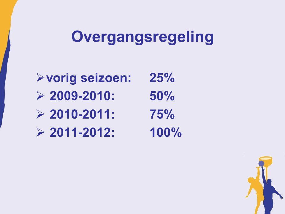 Overgangsregeling  vorig seizoen: 25%  2009-2010:50%  2010-2011: 75%  2011-2012:100%