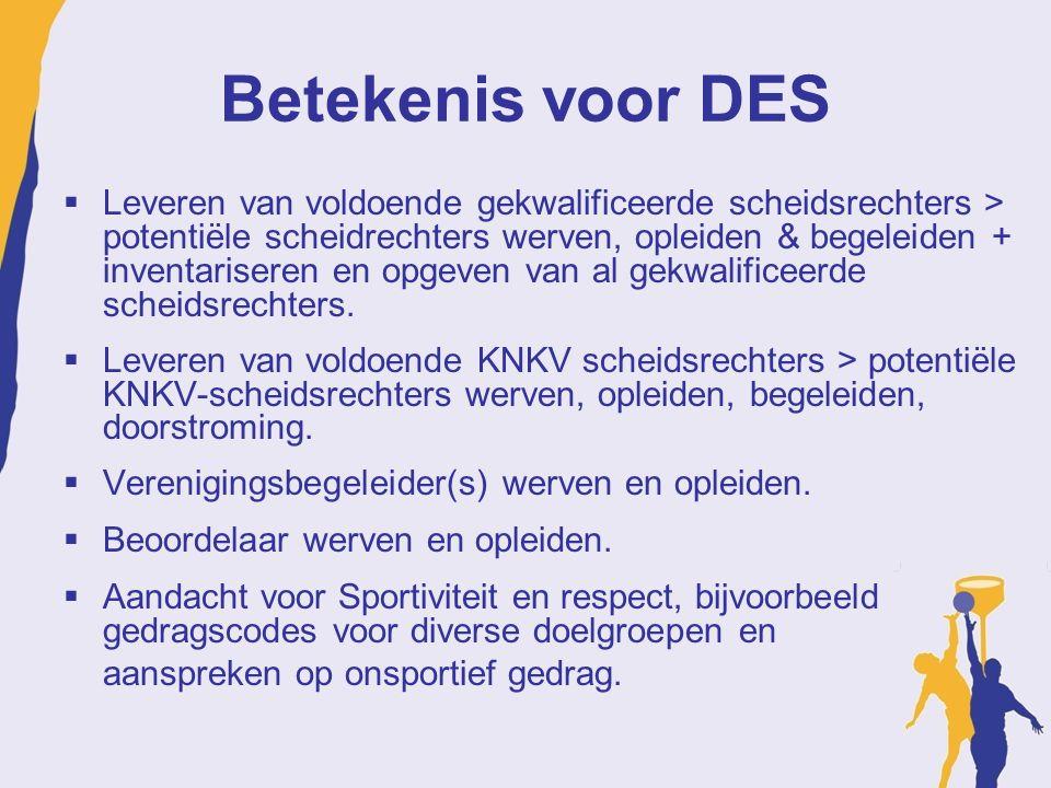 Betekenis voor DES  Leveren van voldoende gekwalificeerde scheidsrechters > potentiële scheidrechters werven, opleiden & begeleiden + inventariseren