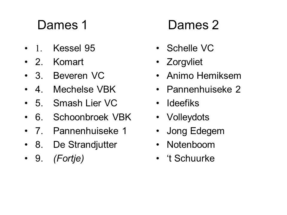 Dames 1Dames 2 1. Kessel 95 2.Komart 3.Beveren VC 4.Mechelse VBK 5.Smash Lier VC 6.Schoonbroek VBK 7.Pannenhuiseke 1 8.De Strandjutter 9.(Fortje) Sche