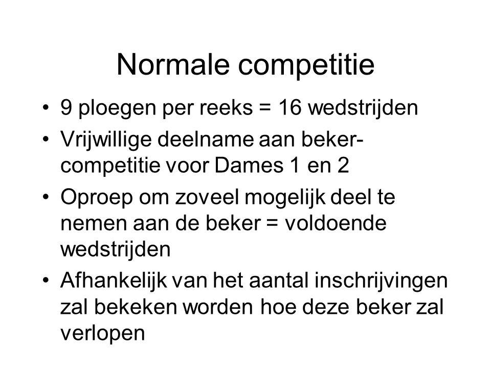 Normale competitie 9 ploegen per reeks = 16 wedstrijden Vrijwillige deelname aan beker- competitie voor Dames 1 en 2 Oproep om zoveel mogelijk deel te