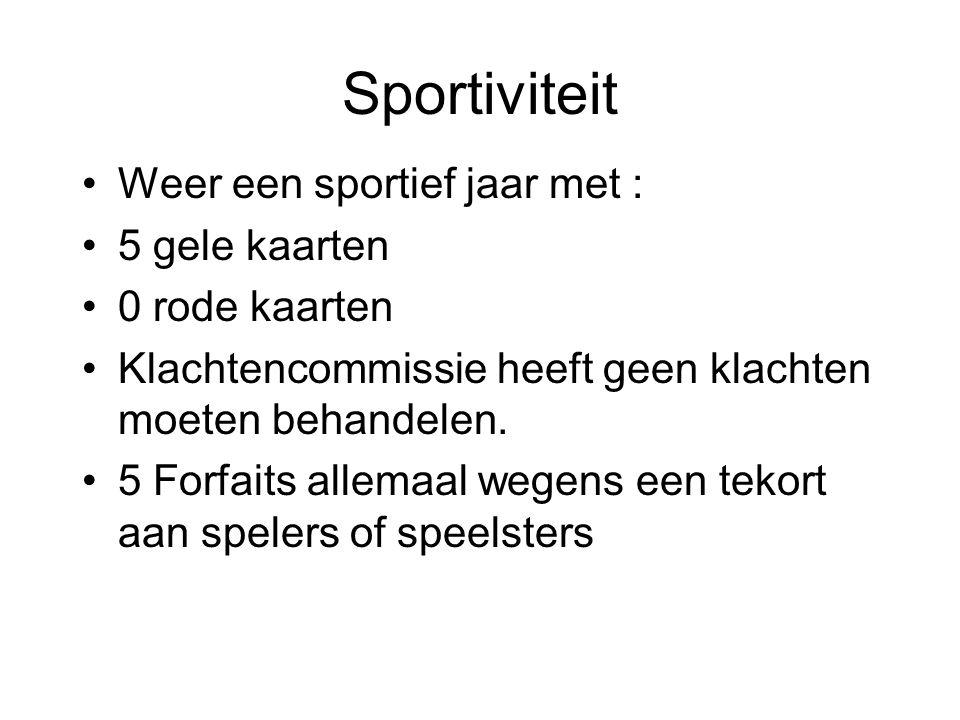 Sportiviteit Weer een sportief jaar met : 5 gele kaarten 0 rode kaarten Klachtencommissie heeft geen klachten moeten behandelen. 5 Forfaits allemaal w