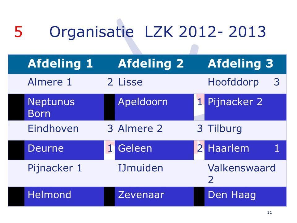 11 5 Organisatie LZK 2012- 2013 Afdeling 1Afdeling 2Afdeling 3 Almere 12LisseHoofddorp 3 Neptunus Born Apeldoorn1Pijnacker 2 Eindhoven3Almere 23Tilburg Deurne1Geleen2Haarlem 1 Pijnacker 1IJmuidenValkenswaard 2 HelmondZevenaarDen Haag