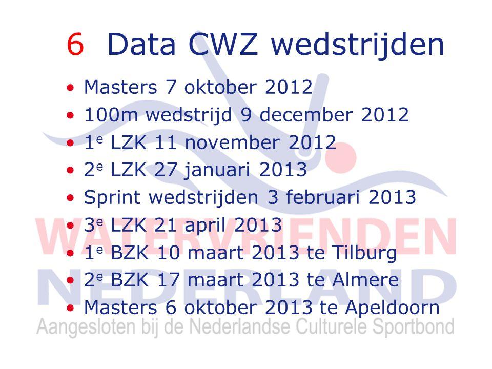 6 Data CWZ wedstrijden Masters 7 oktober 2012 100m wedstrijd 9 december 2012 1 e LZK 11 november 2012 2 e LZK 27 januari 2013 Sprint wedstrijden 3 februari 2013 3 e LZK 21 april 2013 1 e BZK 10 maart 2013 te Tilburg 2 e BZK 17 maart 2013 te Almere Masters 6 oktober 2013 te Apeldoorn
