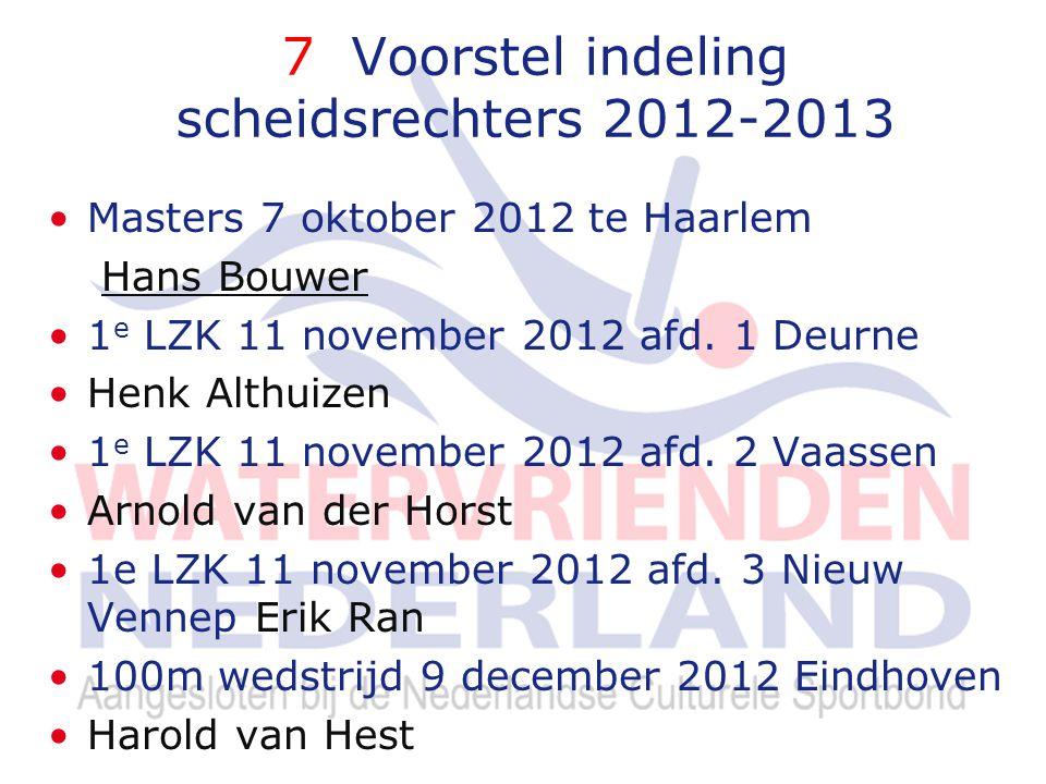 7 Voorstel indeling scheidsrechters 2012-2013 Masters 7 oktober 2012 te Haarlem Hans Bouwer 1 e LZK 11 november 2012 afd. 1 Deurne Henk Althuizen 1 e