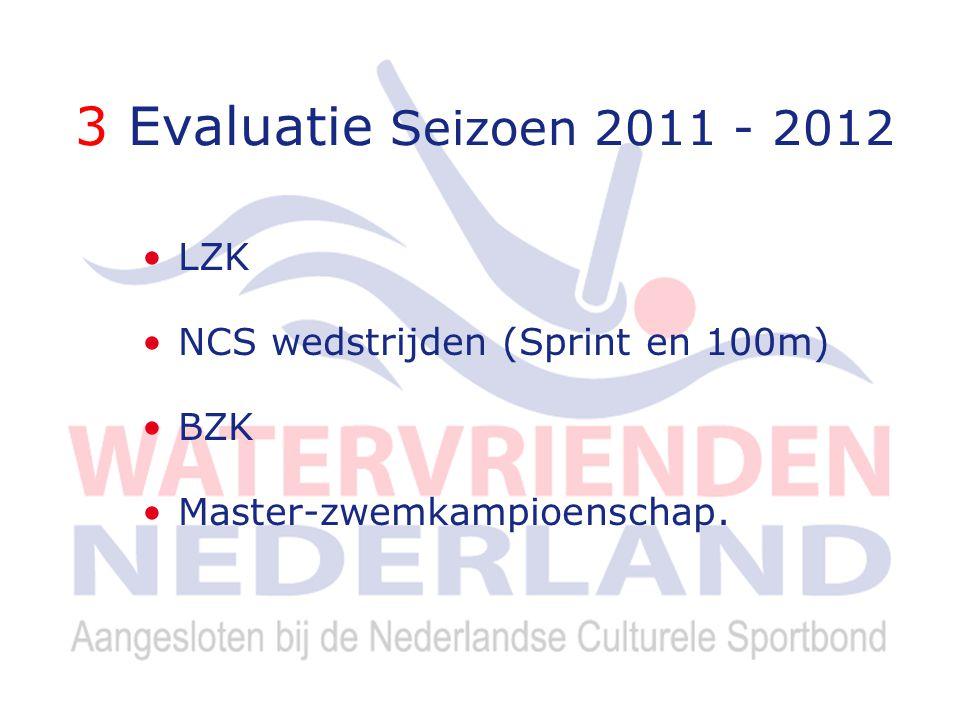 Voorstel om bij de masters meer 200 meters te laten zwemmen is aangenomen en gaat in 2013 in.