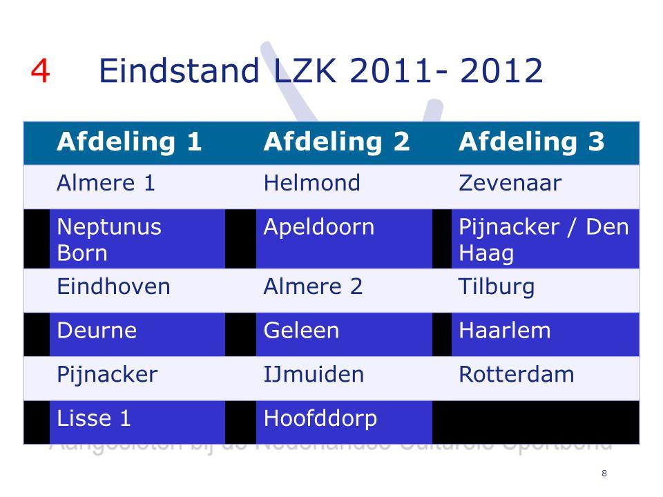 8 4 Eindstand LZK 2011- 2012 Afdeling 1Afdeling 2Afdeling 3 Almere 1HelmondZevenaar Neptunus Born ApeldoornPijnacker / Den Haag EindhovenAlmere 2Tilburg DeurneGeleenHaarlem PijnackerIJmuidenRotterdam Lisse 1Hoofddorp