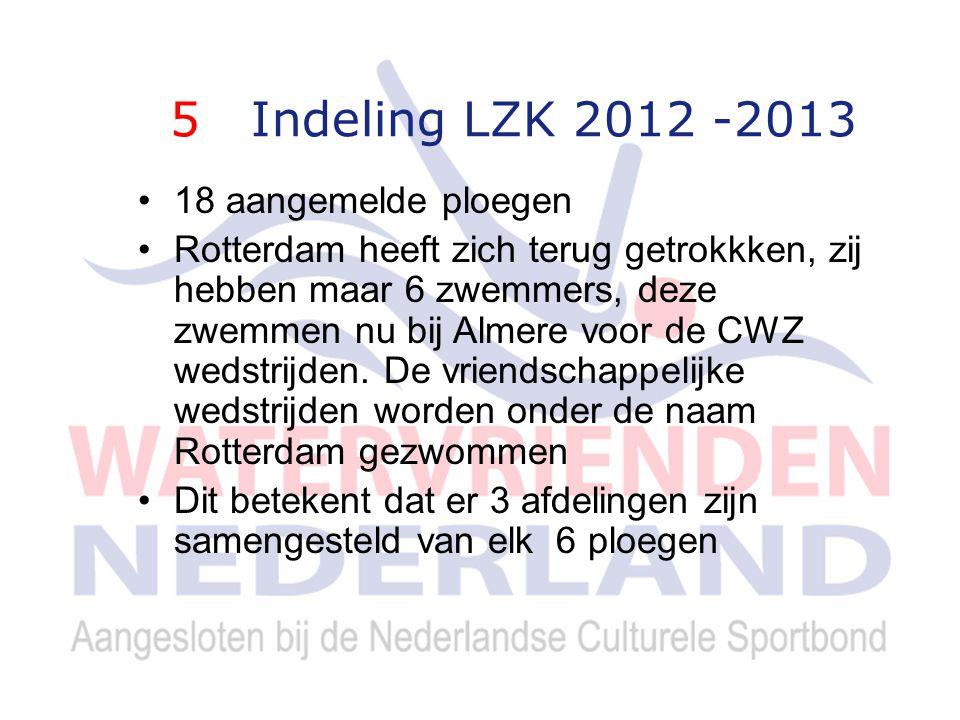 5 Indeling LZK 2012 -2013 18 aangemelde ploegen Rotterdam heeft zich terug getrokkken, zij hebben maar 6 zwemmers, deze zwemmen nu bij Almere voor de CWZ wedstrijden.