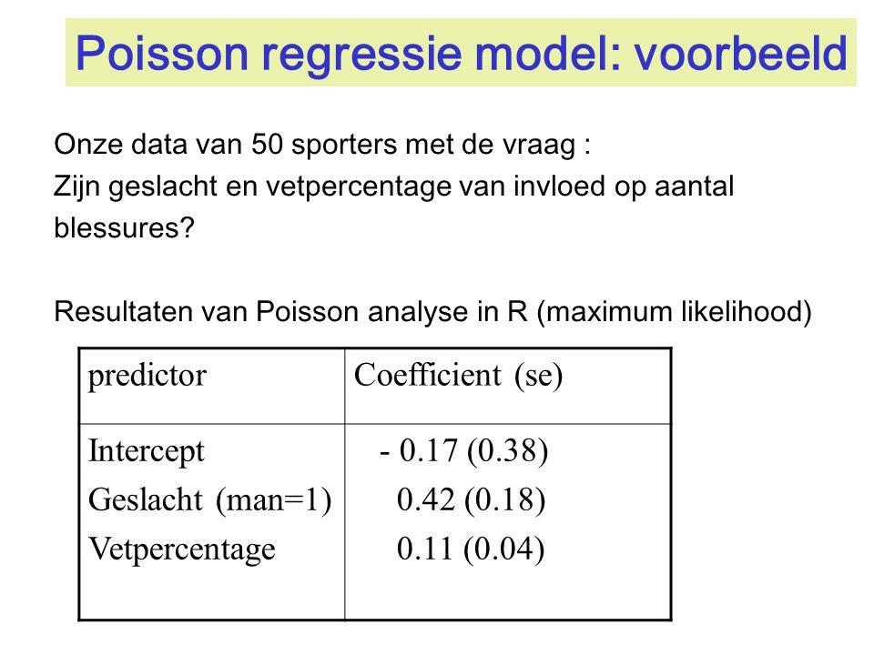 Poisson regressie model: voorbeeld Onze data van 50 sporters met de vraag : Zijn geslacht en vetpercentage van invloed op aantal blessures? Resultaten