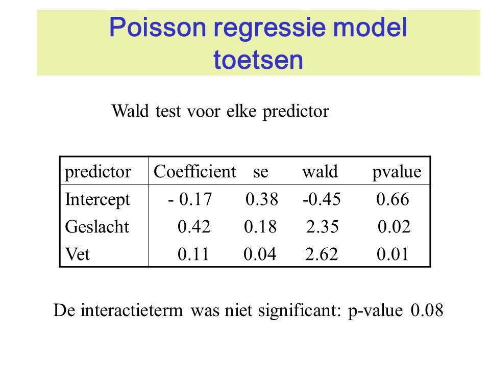 Poisson regressie model toetsen predictorCoefficient se wald pvalue Intercept Geslacht Vet - 0.17 0.38 -0.45 0.66 0.42 0.18 2.35 0.02 0.11 0.04 2.62 0