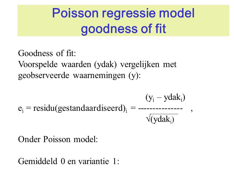 Poisson regressie model goodness of fit Goodness of fit: Voorspelde waarden (ydak) vergelijken met geobserveerde waarnemingen (y): (y i – ydak i ) e i
