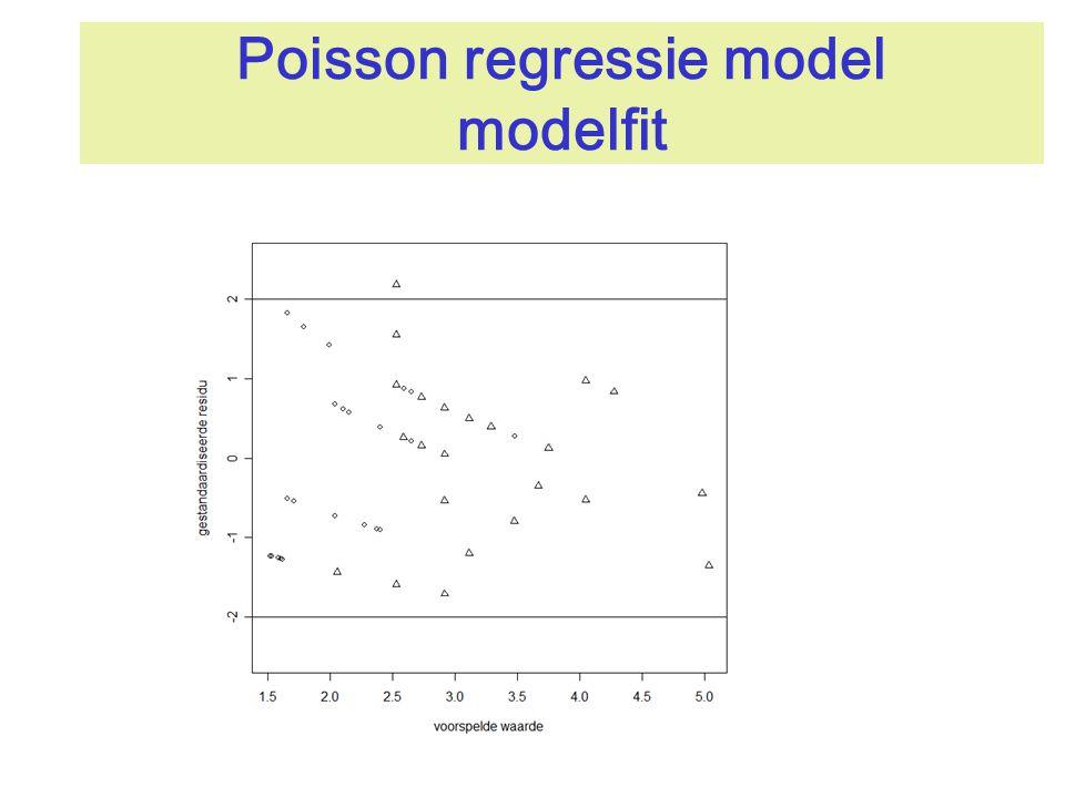 Poisson regressie model modelfit