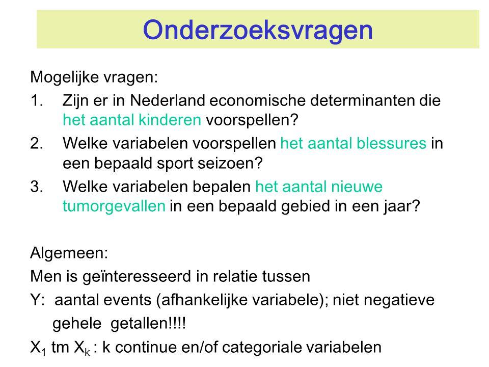 Onderzoeksvragen Mogelijke vragen: 1.Zijn er in Nederland economische determinanten die het aantal kinderen voorspellen? 2.Welke variabelen voorspelle