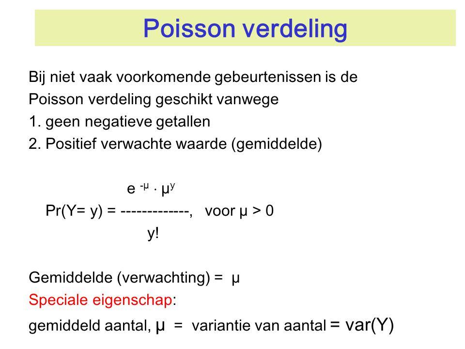 Poisson verdeling Bij niet vaak voorkomende gebeurtenissen is de Poisson verdeling geschikt vanwege 1. geen negatieve getallen 2. Positief verwachte w