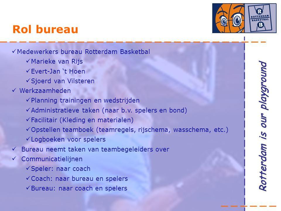 Rol bureau Medewerkers bureau Rotterdam Basketbal Marieke van Rijs Evert-Jan 't Hoen Sjoerd van Vilsteren Werkzaamheden Planning trainingen en wedstrijden Administratieve taken (naar b.v.