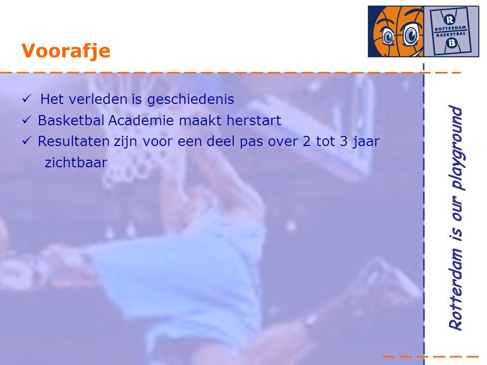 Voorafje Het verleden is geschiedenis Basketbal Academie maakt herstart Resultaten zijn voor een deel pas over 2 tot 3 jaar zichtbaar