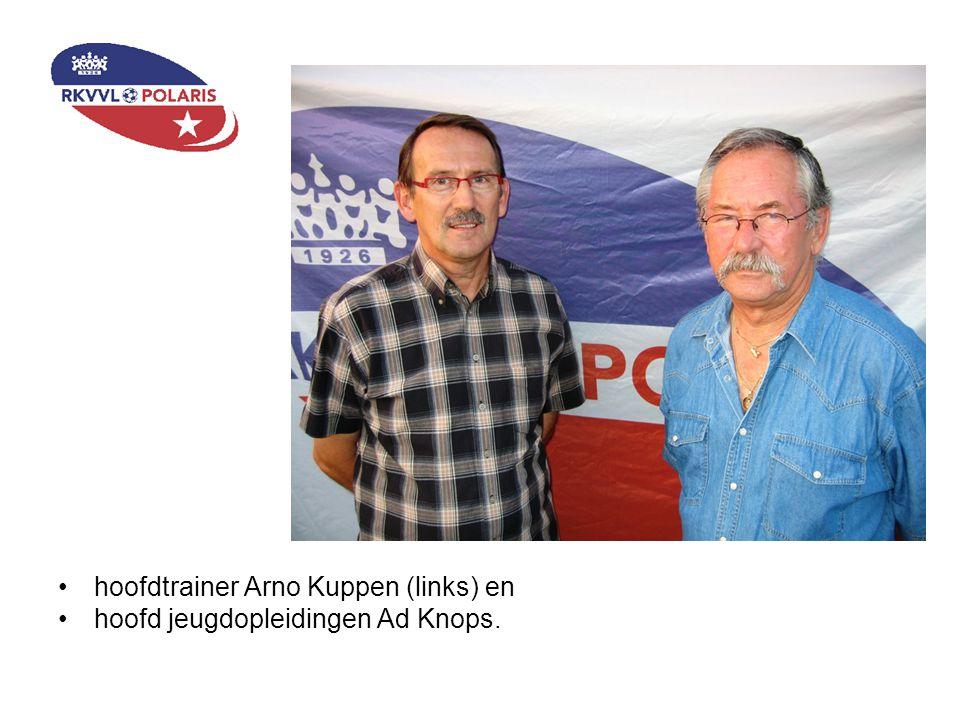 hoofdtrainer Arno Kuppen (links) en hoofd jeugdopleidingen Ad Knops.