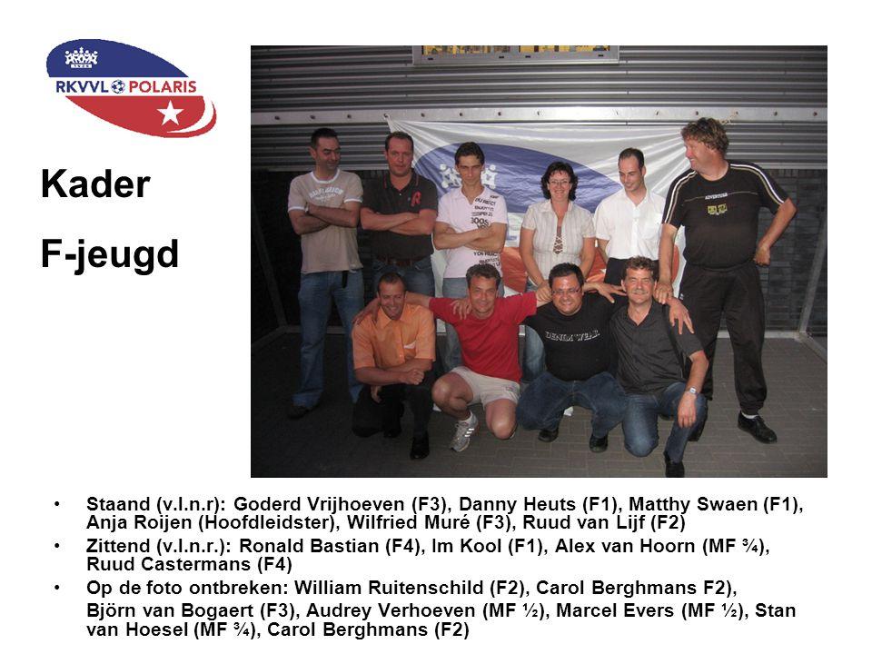 Kader F-jeugd Staand (v.l.n.r): Goderd Vrijhoeven (F3), Danny Heuts (F1), Matthy Swaen (F1), Anja Roijen (Hoofdleidster), Wilfried Muré (F3), Ruud van