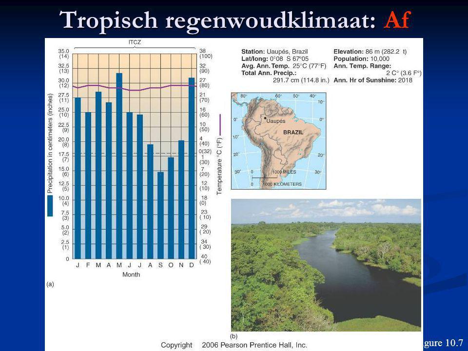 Tropisch regenwoudklimaat: Af Figure 10.7