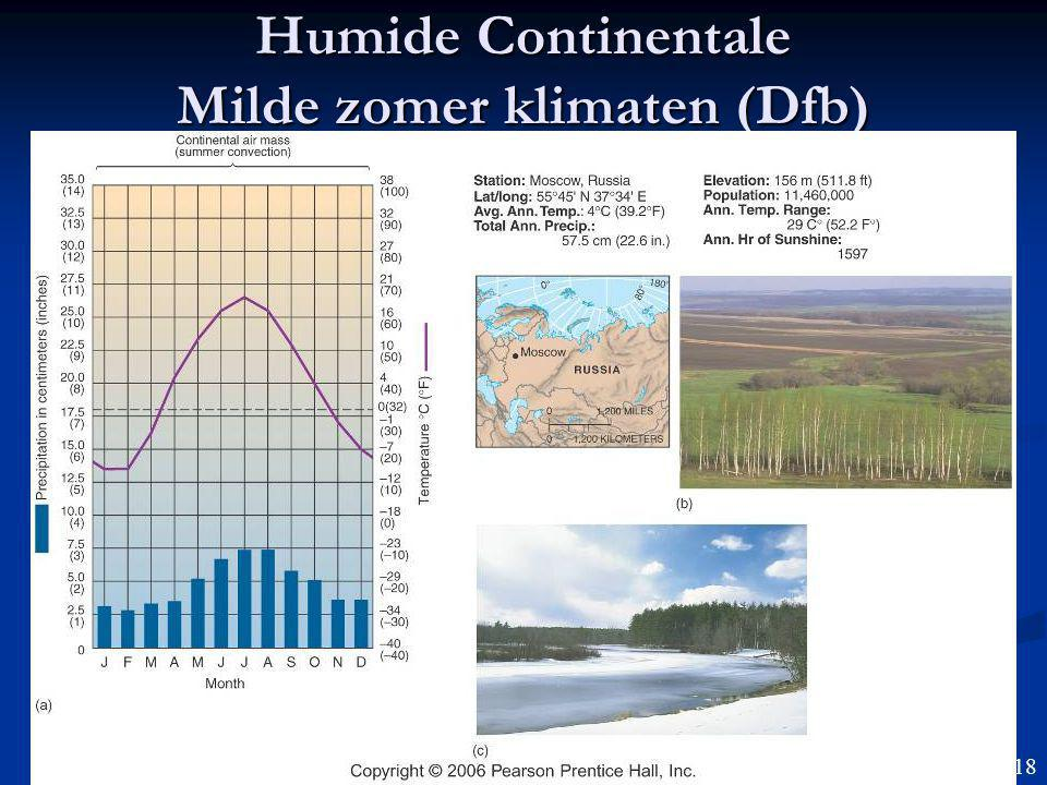 Humide Continentale Milde zomer klimaten (Dfb) Figure 10.18
