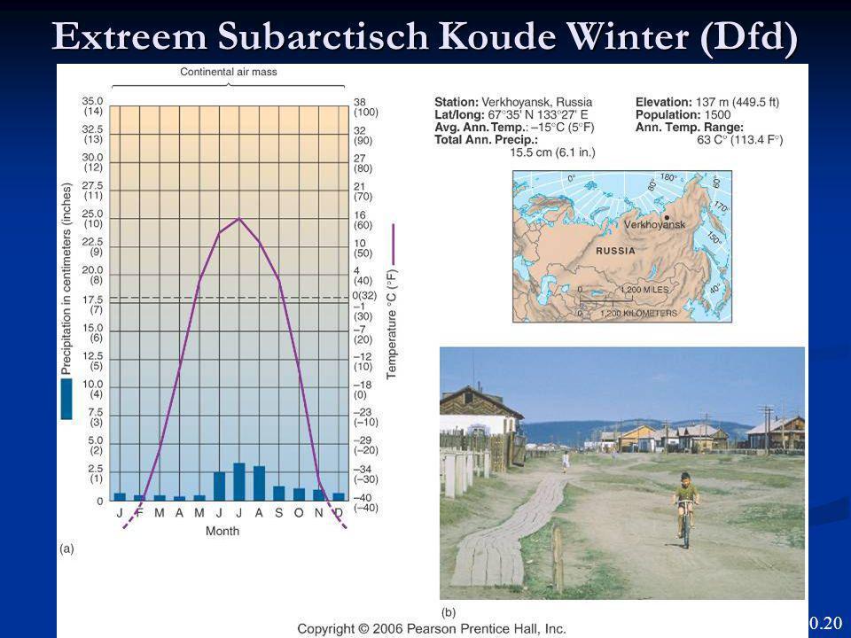 Extreem Subarctisch Koude Winter (Dfd) Figure 10.20