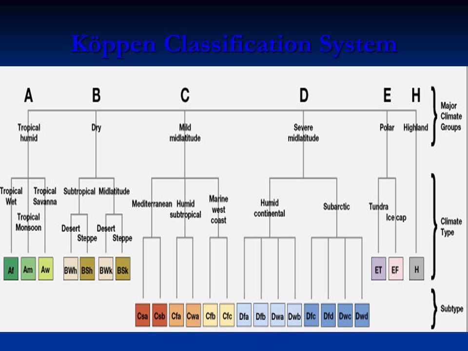 D: Vochtige klimaten op de gematigde breedten met strenge winters Warme zomers en koude winters.