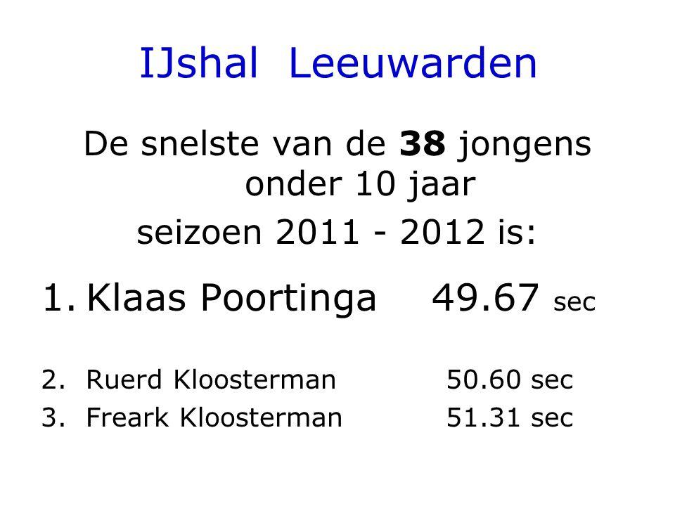 IJshal Leeuwarden De snelste van de 38 jongens onder 10 jaar seizoen 2011 - 2012 is: 1.Klaas Poortinga 49.67 sec 2.Ruerd Kloosterman50.60 sec 3.Freark