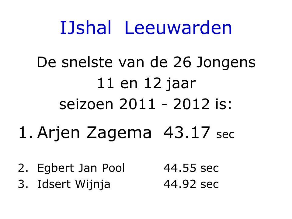 IJshal Leeuwarden De snelste van de 26 Jongens 11 en 12 jaar seizoen 2011 - 2012 is: 1.Arjen Zagema43.17 sec 2.Egbert Jan Pool44.55 sec 3.Idsert Wijnja44.92 sec