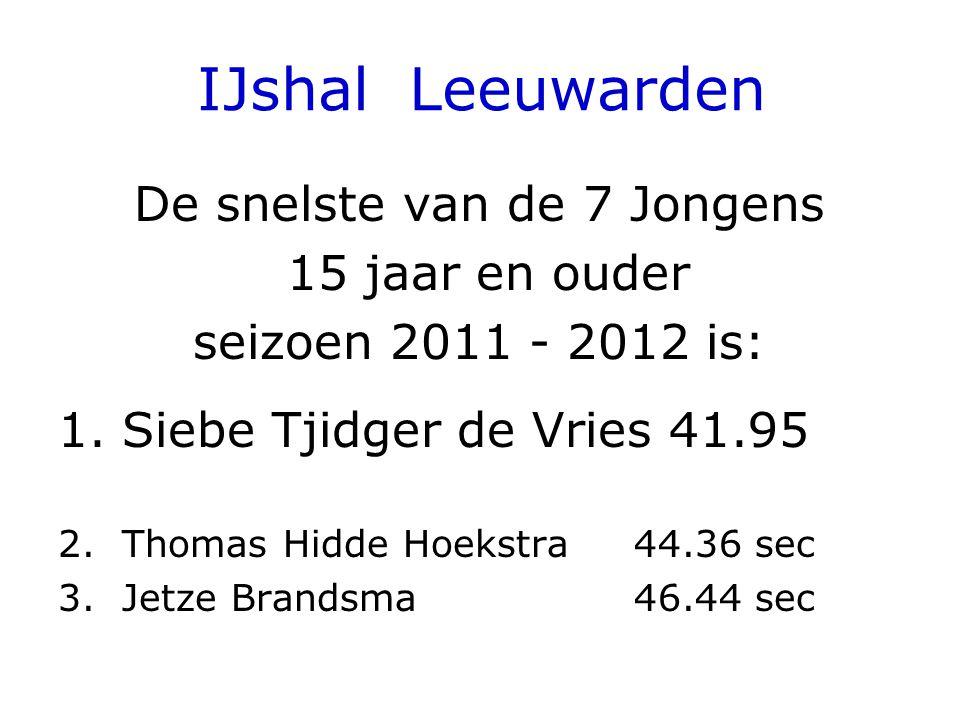 IJshal Leeuwarden De snelste van de 7 Jongens 15 jaar en ouder seizoen 2011 - 2012 is: 1.Siebe Tjidger de Vries 41.95 2.Thomas Hidde Hoekstra44.36 sec 3.Jetze Brandsma46.44 sec